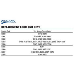Williams  Replacement Case Only For Set 33901
